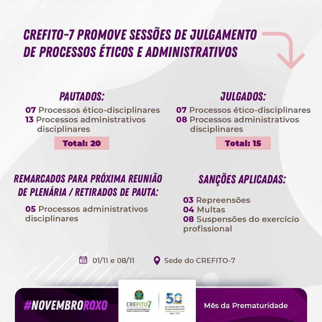 CREFITO-7 promove sessões de julgamentos de processos éticos e administrativos